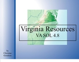 Virginia's Natural Resources SMARTboard Unit Lesson - VA SOL 4.8