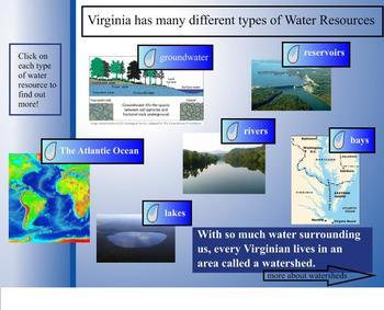 Virginia's Natural Resources SMARTboard Unit Lesson - VA SOL 4.8