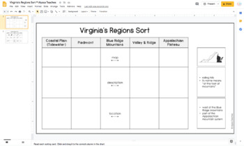 Virginia's Regions, Products, and Industries Sorting Cards (VS.2b and VS.10b)