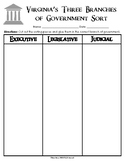 Virginia's Three Branches of Government Sort - VS.10a
