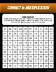 Virtual Dice - Math Connect 4 (addition, subtraction, multiplication)