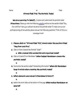 Virtual Field Trip: The Periodic Table