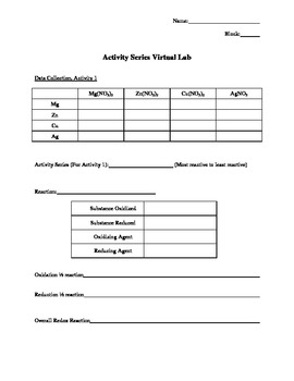 Virtual Lab: Activity Series for Metals (Subtitle: Redox Reactions)