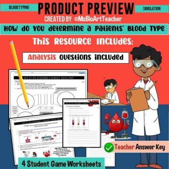 Virtual Lab-How do you determine a Patient's Blood Type?