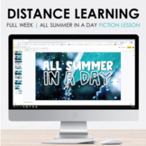 Virtual Learning ELA Lesson - ALL SUMMER IN A DAY