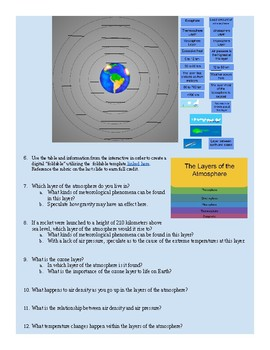 Virtual Learning Online Interactive Atmosphere Layers