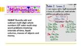 Virtual Math Anchor Chart 4th grade  Module 2 Lesson 1