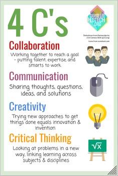 4 C's Poster (21st Century Skills)