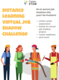 Virtual STEM Job Shadow Project Canva Template (distance l