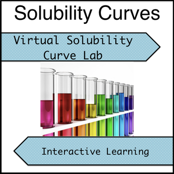 Virtual Solubility Curves Lab