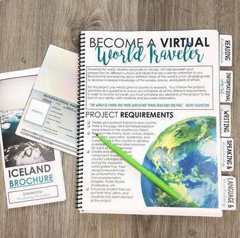 Virtual World Traveler Research Project & Global Awareness Expository Essay