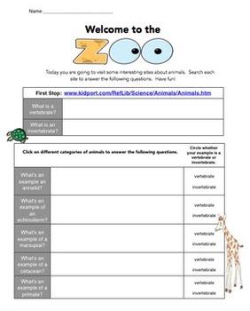 Virtual Zoo Field Trip To Introduce Vertebrate and Invertebrate Animals