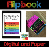 Open House Virtual and Paper Flipbook Google Classroom