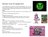 Coronavirus Monster Drawing Project Distance Learning High