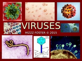 Virus / Virion Power Point