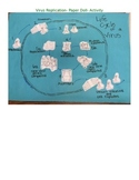 Virus Replication- Paper Doll Activity