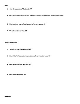 Viruses and vaccines webquest interactive worksheet by ...