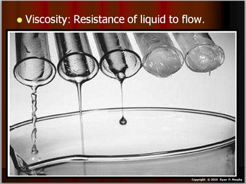 Viscosity Lesson