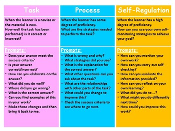 Visible Learning Feedback Prompts