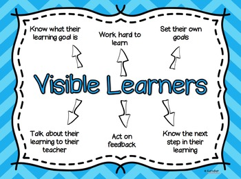 Visible Learning Posters