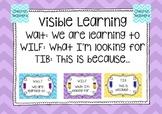 Visible Learning: WALT, WILF, TIB