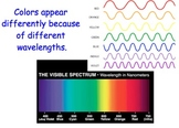 Visible Light Waves, Rainbows - Lesson Presentations, Lab