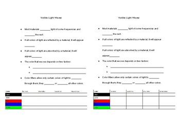 Visible Light Waves Worksheet