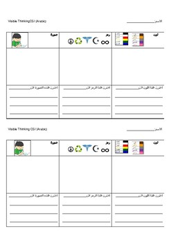 Visible Thinking CSI Arabic
