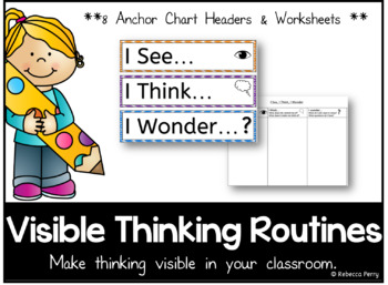 Visible Thinking - Classroom Resource - Display - Higher Order Thinking Skills!