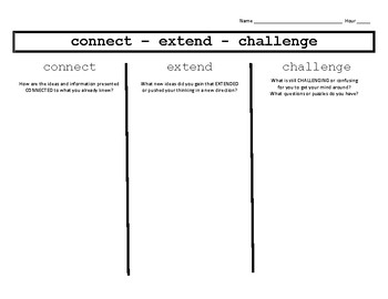 Visible Thinking Routine - Connect, Extend, Challenge
