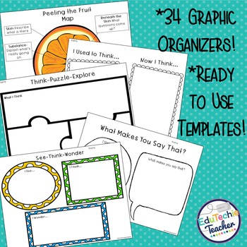 Visible Thinking Routines Bundle