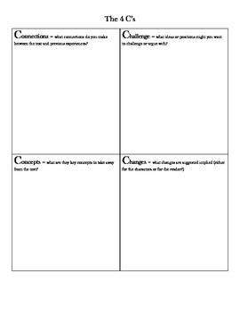 Visible Thinking Strategies Recording Sheets