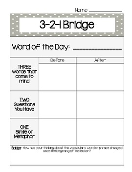 Visible Thinking Strategies Template