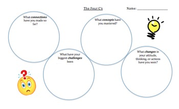 Visible Thinking Strategies - The Four C's