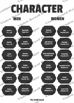 Vision Board | Great Character of a Man & Woman cut outs | printable