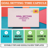 Vision Board and Goal Setting