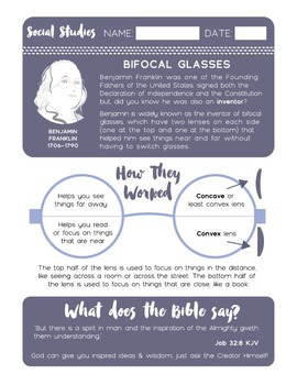 Vision and Human Eye Unit Study (Christian Centered)