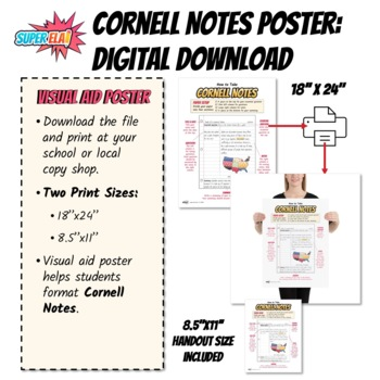 Visual Aid Poster: How to Take Cornell Notes (8.5''x11'' and 18''x24'')