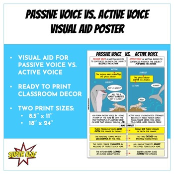 Visual Aid Poster: Passive Voice vs. Active Voice (8.5''x11'' and 18''x24'')