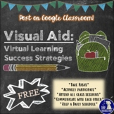 Visual Aid: Virtual Distance Learning Student Success Stra