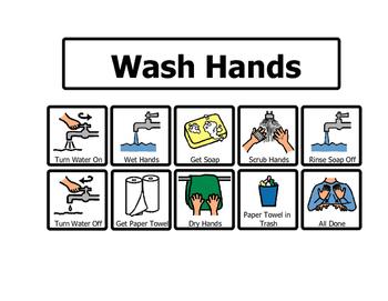Visual Aid - Wash Hands