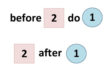 Visual Aid for Before/After Instructions
