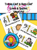 Visual Aid for Lines & Spaces of the Treble Clef & Bass Clef