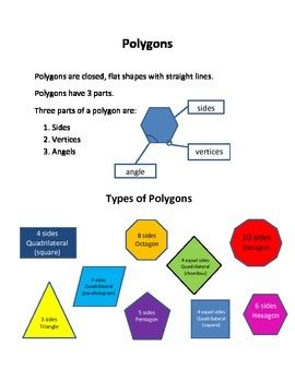 Visual Aid on Types of Polygons and Parts of Polygon
