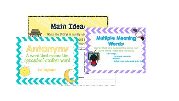 Visual Aids / Posters for Speech Therapy (Reading Strategies, Vocabulary, etc)