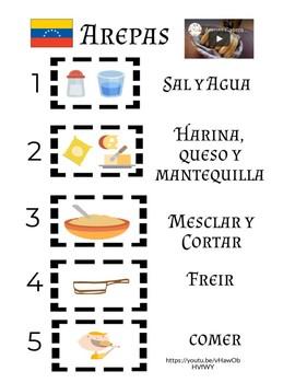 Visual Arepa Recipe