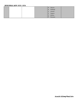 Visual Art 2 Year Planner