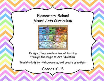 Visual Art Curriculum Elementary