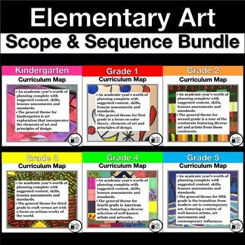 Visual Art Curriculum Map Grades 1 - 6 Bundle