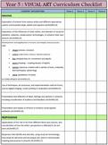 Visual Art Descriptor Checklists ACARA Year PP-6